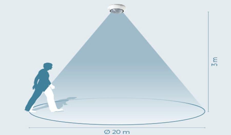 sensores de movimiento para luces